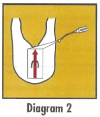 CliKZiN Diagram 2