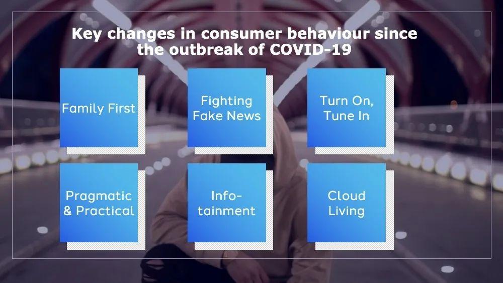 key changes in consumer behaviour