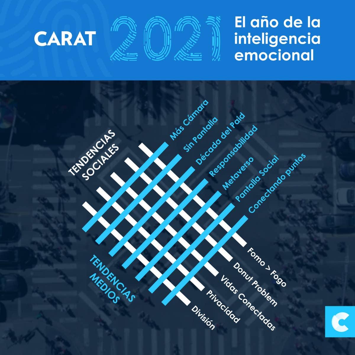 CARAT TRENDS 2021: El año de la inteligencia emocional de las marcas