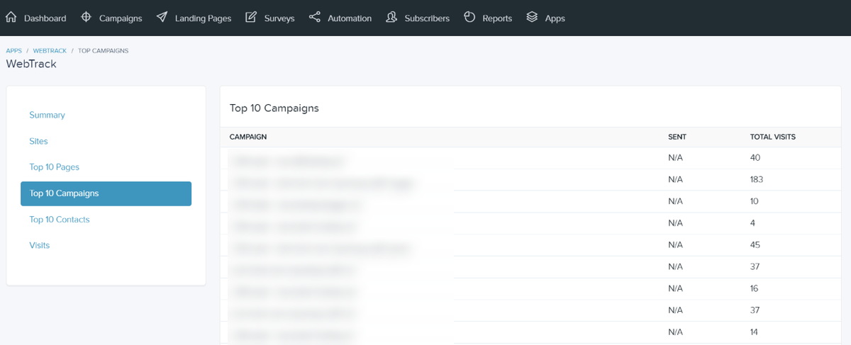 WebTrack Top 10 Campaigns report