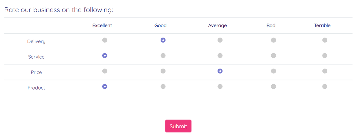 Likert scale survey example 1