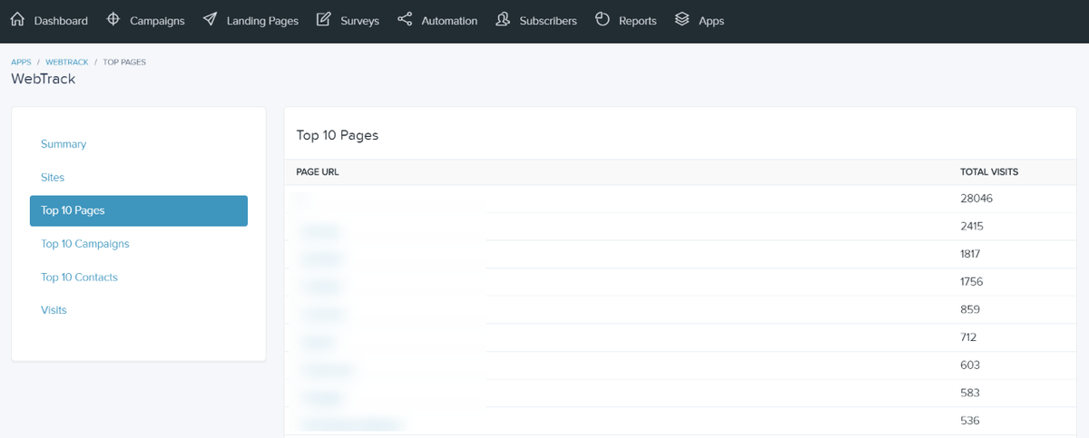 WebTrack Top 10 Pages report