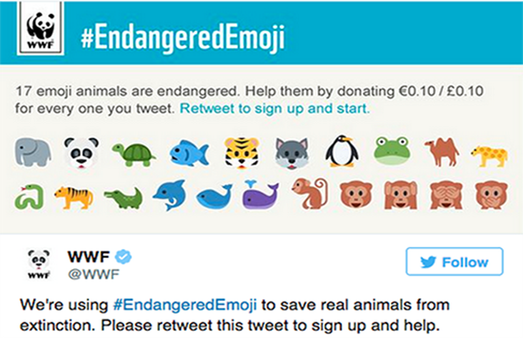Increasing Email Engagement With Emojis