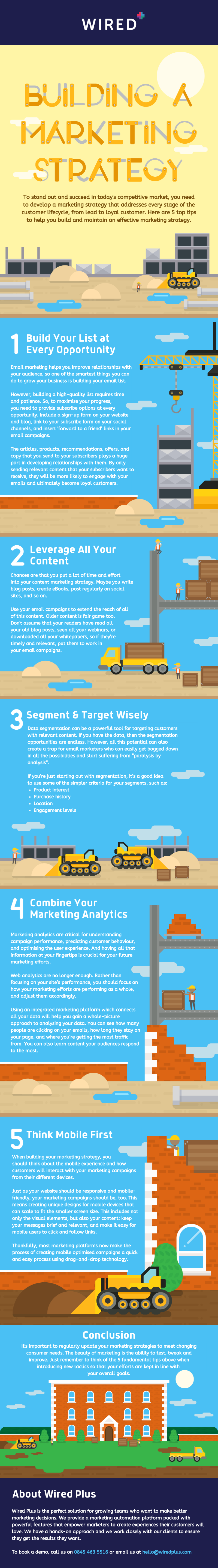 How to Build an Effective Marketing Strategy infographic