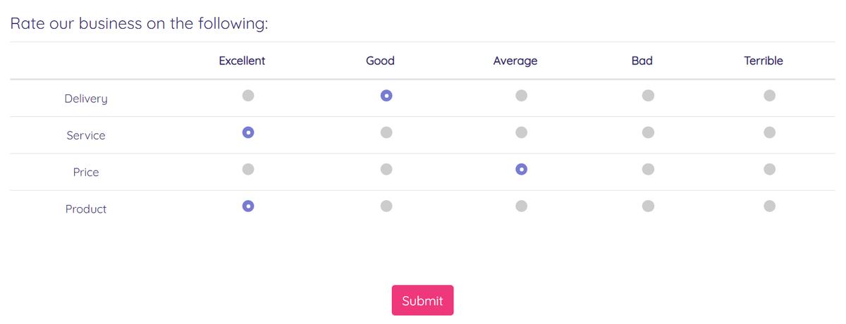 Likert scale survey example 1