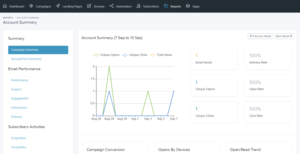 View your Account Summary reports