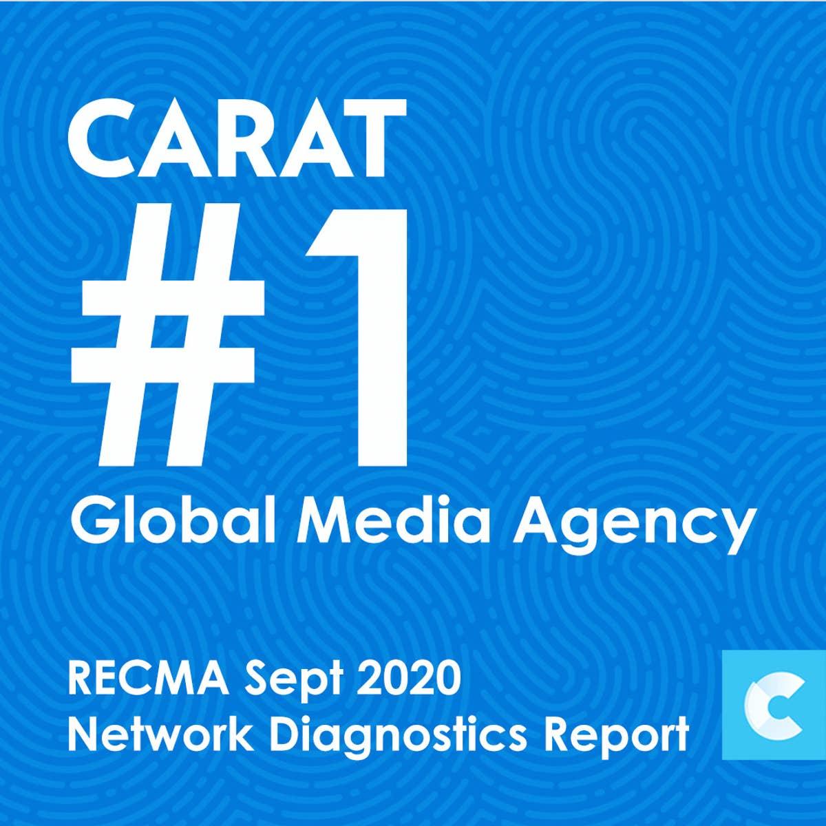 Carat ranked #1 Globally in RECMA Qualitative Diagnostics Report