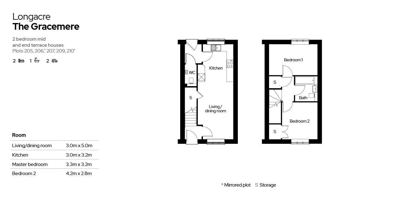 2 bedroom home - the Gracemere - floorplan
