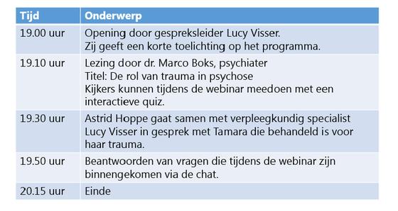 Programma webinar De rol van trauma in psychose