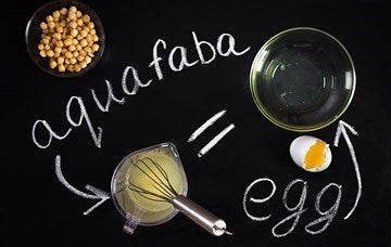 Aquafaba infographic to represent egg replacement