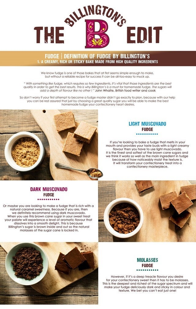 infographic of sugar types for fudge