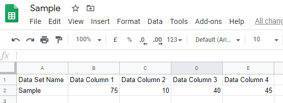 Example of data and schema