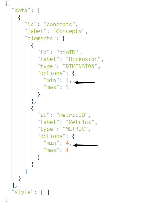 Image of example dataset
