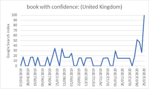 Graph showing book with confidence CTA