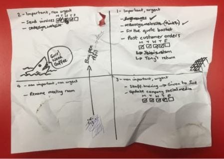 White paper with black cross and words written in top of each box on the page. Tasks have been moved to different boxes and a doodle of a shark added.