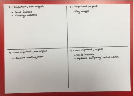 White paper with black cross and words written in top of each box on the page. Tasks now filled in in each box.