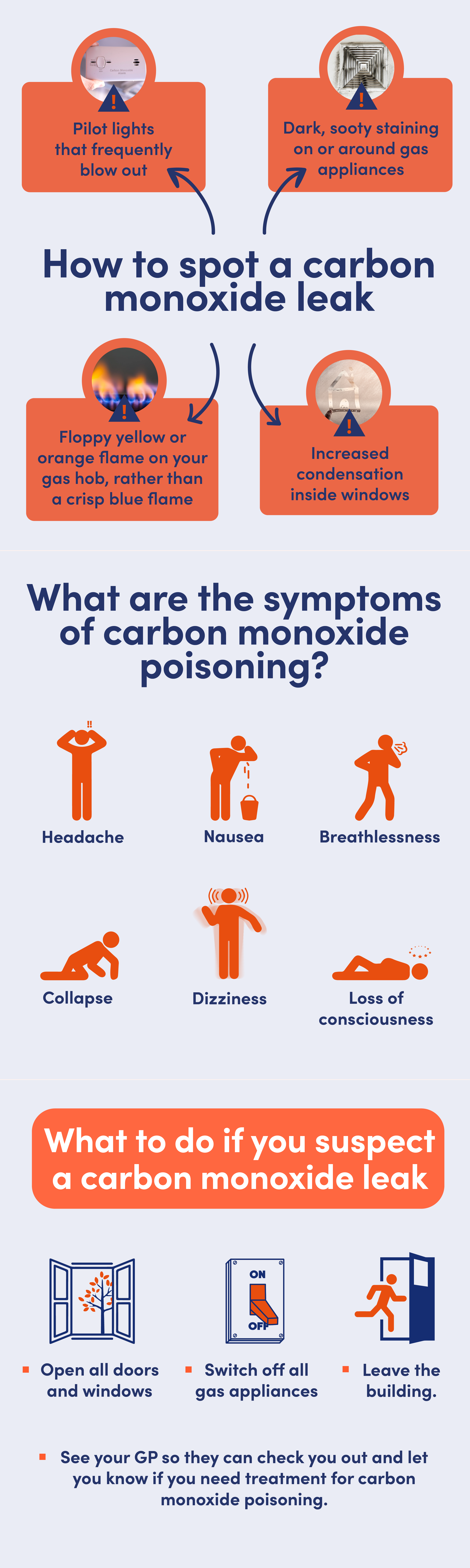 Infographic showing how to spot a carbon monoxide leak, what to do if you spot one, and the symptoms of carbon monoxide poisoning