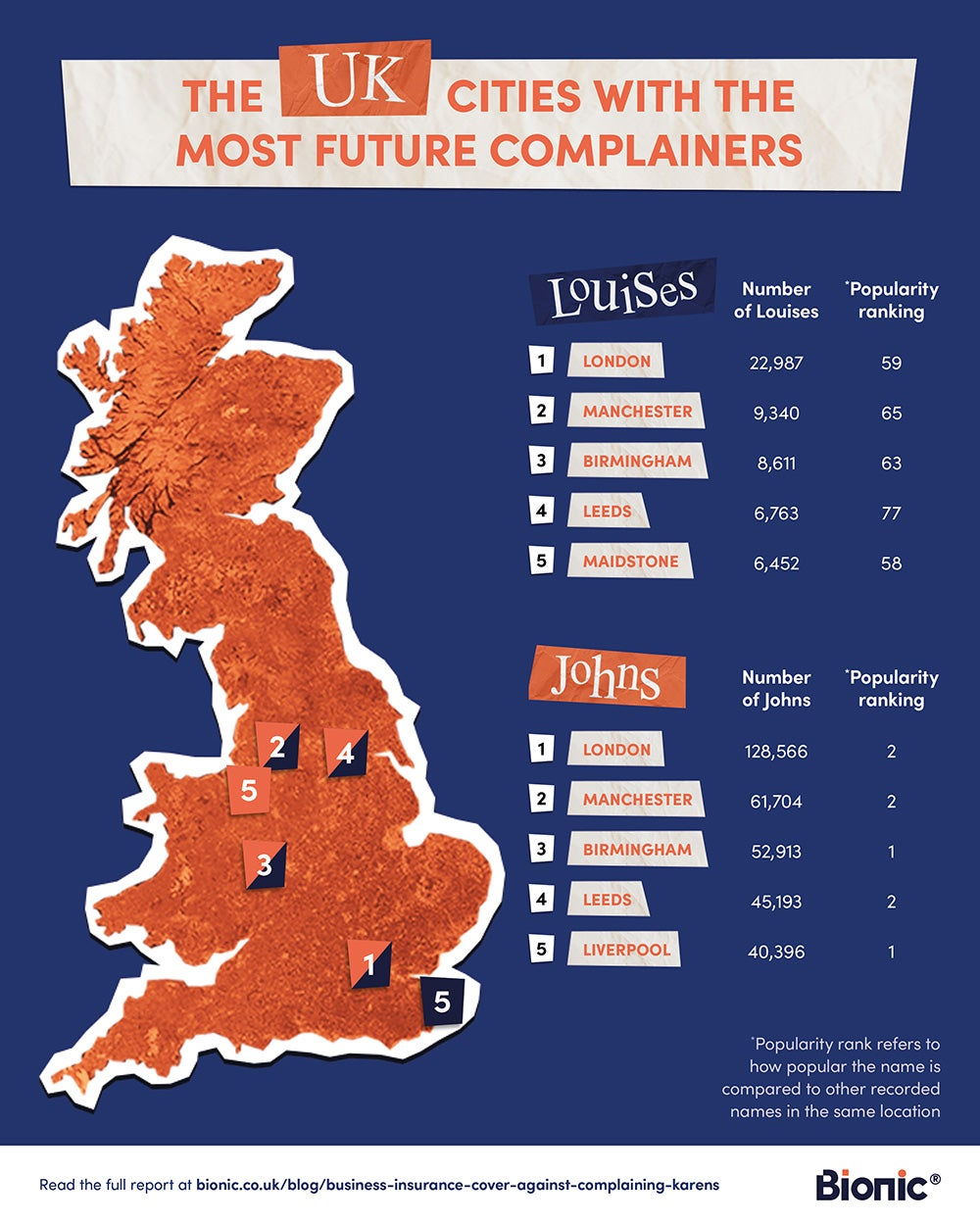 Map of the UK showing the regions with the most number of people called Louise and John who complain