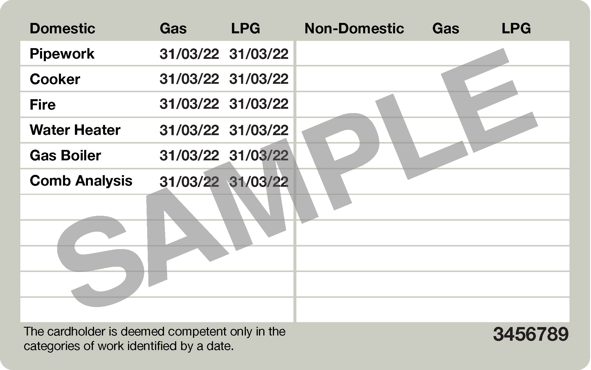 Sample of the back of a gas safe registered engineer's card showing the jobs he is qualified for