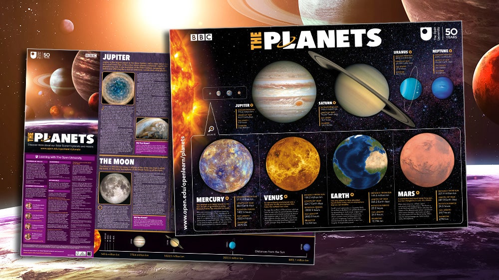 The Open University's Free The Planets Poster