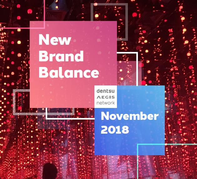 Den nye merkevarebalansen 2018