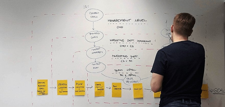 Design sprint - definice cíle