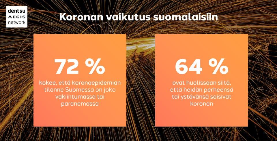 Koronan vaikutus suomalaisiin