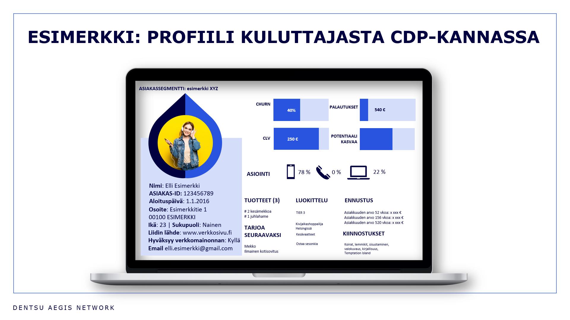 CDP työkalun kuvaus yksittäisestä henkilöstä