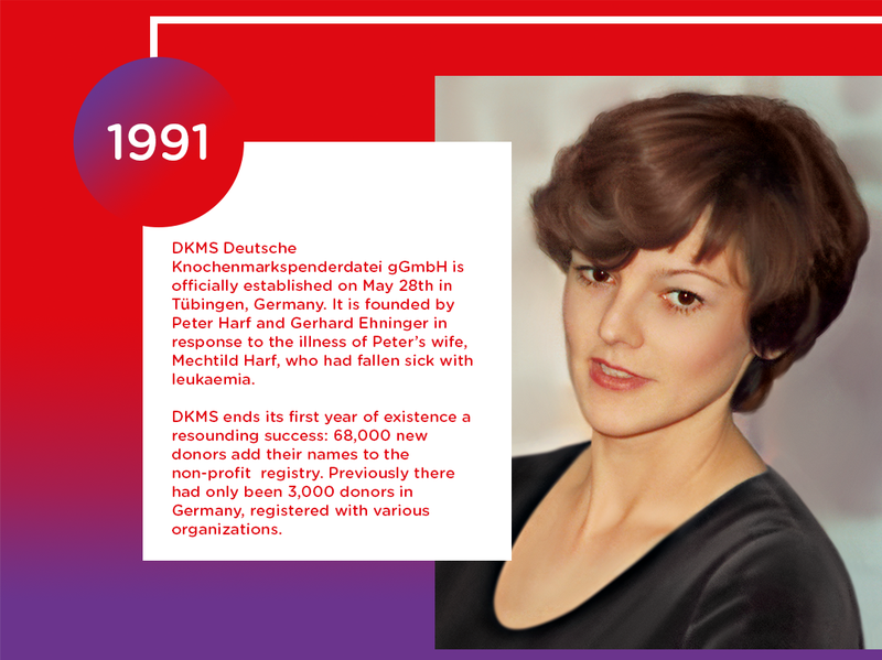 In 1991, DKMS was officially established by Peter Harf and Gerhard Ehninger.