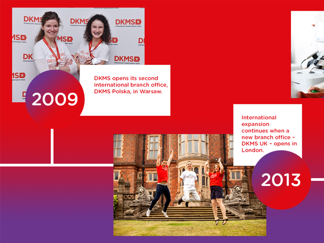 In 2009, DKMS opened their second international office in Poland. DKMS UK opened in 2013.