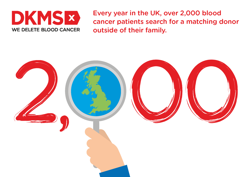 DKMS donor search UK