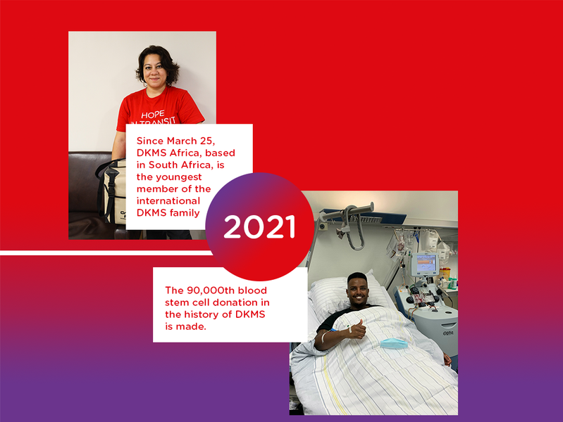 In 2021, DKMS opened an office in South Africa. The 90,000th  blood stem cell donation facilitated by DKMS took place.