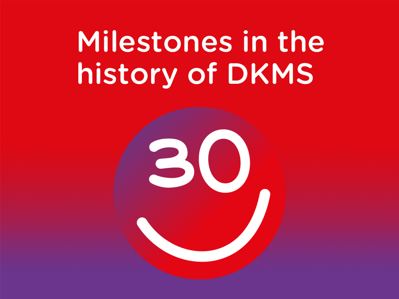 """Graphic showing a smiley face with 30 for eyes and the text """"Milestones in the history of DKMS"""""""
