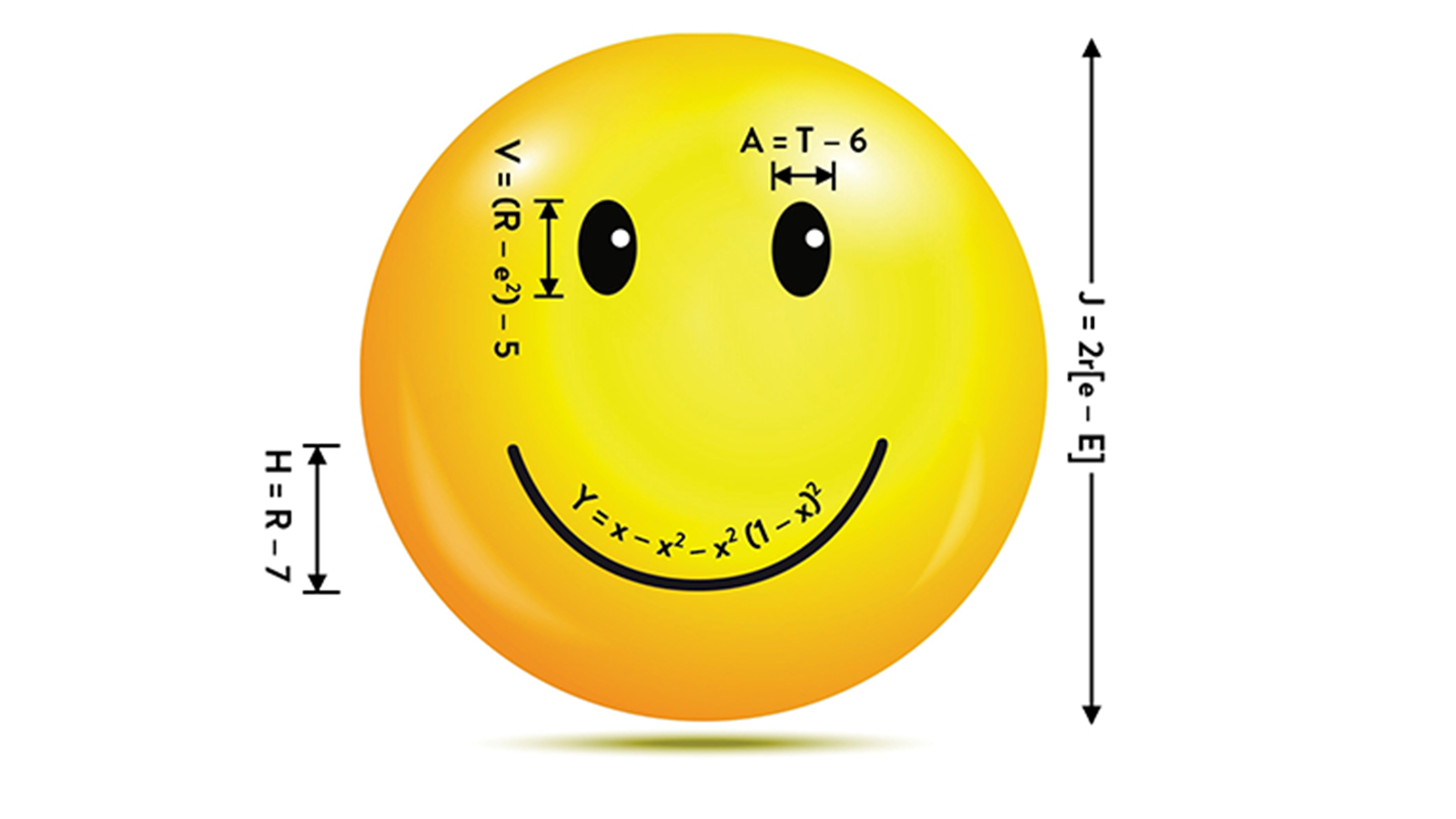 A yellow smiley face covered with equations and algorithms on a white background.