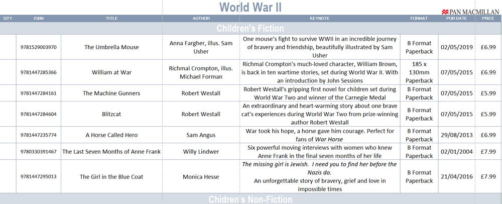 Thumbnail image of World War II Order Form