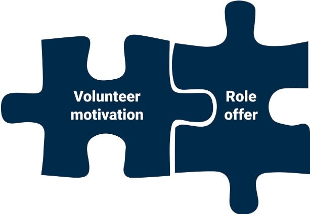 Volunteer and role jigsaw